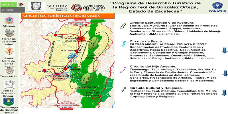 PDT de la Región Teúl de González Ortega, Estado de Zacatecas